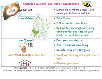 Children's Ministry Behavior Expectations Poster