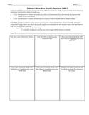 Children's Stress Management Story Graphic Organizer and Rubric