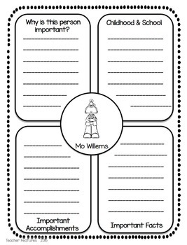 Famous Inventors Research Project | Famous Authors | Research Project Template