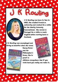 Children's Authors Posters