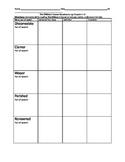 Children's Homer Vocabulary Log Part 1: Chapters 1-6