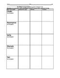 Children's Homer Vocabulary Log Part 1: Chapters 7-12