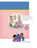 Children's Worship Lesson Plan Palm Sunday