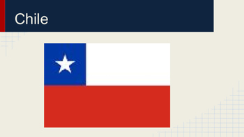 Chile- Geographic overview