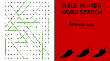Chile Pepper Word Search; FACS, Culinary Arts, Bellringer, Spicy, Hot, Summer