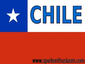 Chile Power Point in Spanish (51 slides)
