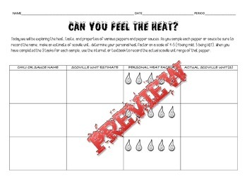 Chili Pepper Tasting Lab Evaluation Sheet for Culinary, Nutrition, FCS Foods