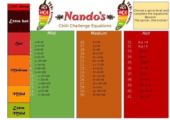 Chilli Challenge Equations