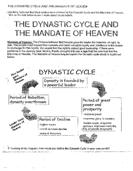 China Geography , Mandate of Heaven & Dynastic Cycle LEsson plan