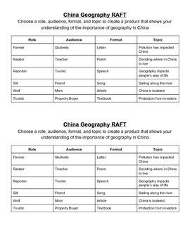 China Geography RAFT