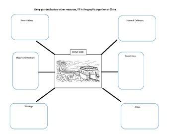 China Graphic Organizer Chart with KEY
