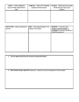 China Imperialism Unit - worksheets, activities, enduring issues, exit tickets