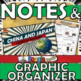 China Influence Japan PowerPoint Notes and Graphic Organiz