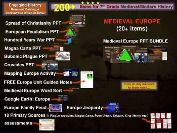 China, Japan, Medieval Europe MEGA BUNDLE (hundreds of slides, 50+ resources)