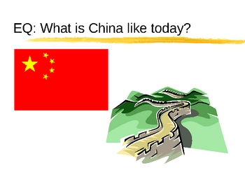 China Today Power Point