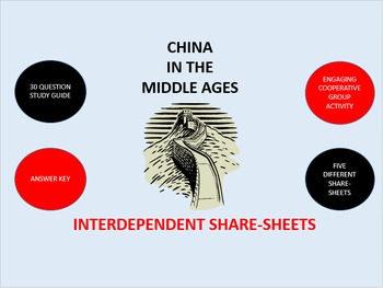 China in the Middle Ages: Interdependent Share-Sheets Activity