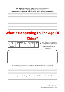 China's Population