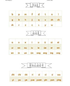 Chinese Basic Stroke Writing Practise