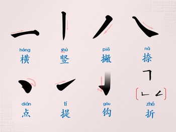 Chinese Character 8 Basic Strokes and Kung Fu Poses