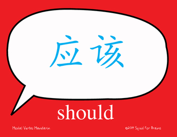 Chinese Character Modal Verb Wall Signs: Great for Compreh