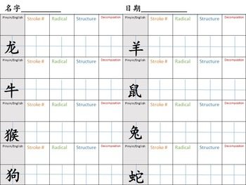 Chinese Character Unit: Animals