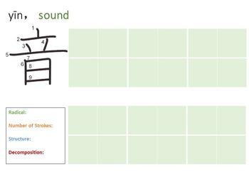 Chinese Character Unit: Community
