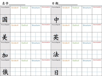 Chinese Character Unit: Countries and Nationalities