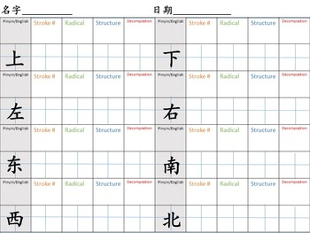 Chinese Character Unit: Directions