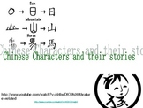 Chinese Character and their story