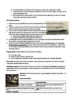 Chinese Cinderella - Family History Oral Assessment Task