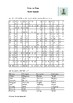 Chinese Cities - Word Search (PDF)