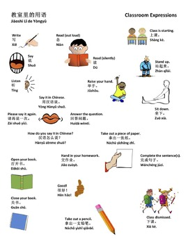 Chinese Classroom Expressions Handout