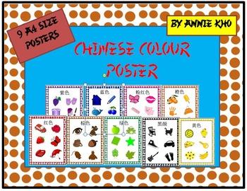 Chinese /English/Hanyu Pinyin Colours Poster