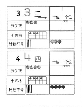 Chinese Immersion Counting and Writing up to 20