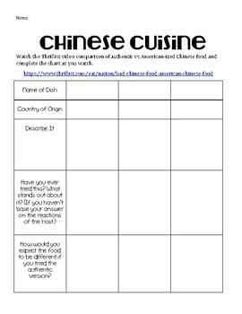Chinese Cuisine Video Worksheet