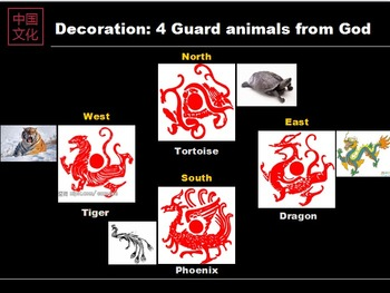 Chinese Culture Introduction