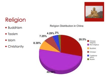 Chinese Culture - an overview
