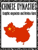 Chinese Dynasties Review Sort