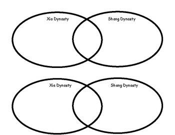 Chinese Dynasties- Shang & Xia