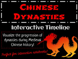 Chinese Dynasties Timeline