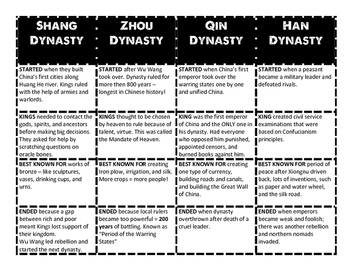Chinese Dynasty Card Sort