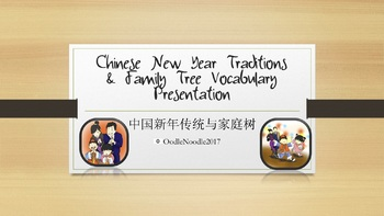 Chinese New Year Traditions and Family Tree Vocabulary Presentation