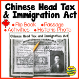 Chinese Head Tax and Immigration Act: Past Canadian Discriminatory Laws