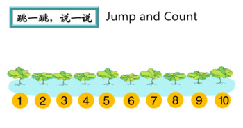 Chinese Immersion: Learn Numbers 6-10