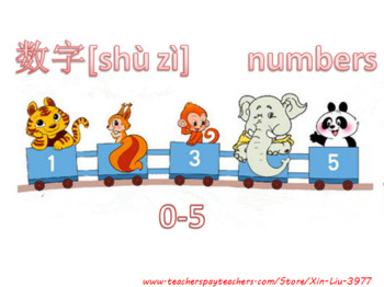 Chinese Immersion: Learn numbers 0-5