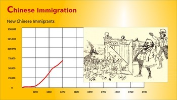 Chinese Immigration (US History)