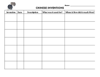 Chinese Inventions - Chart Notes
