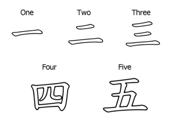 Chinese Mandarin Numbers Activity Pack