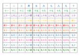 Chinese Mandarin Numbers Activity Pack