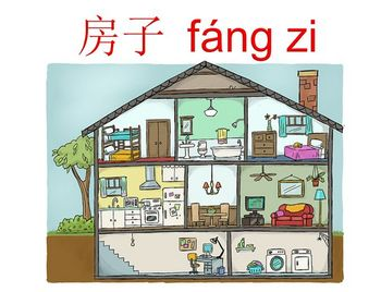 chinese (mandarin) rooms in the house powerpoint activities | tpt